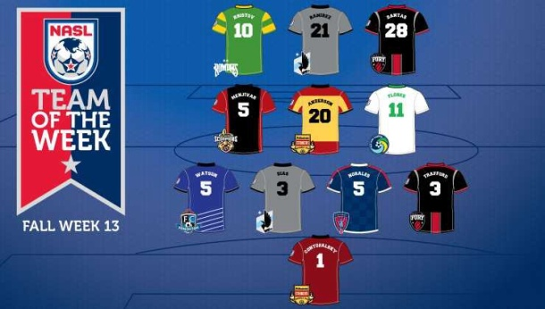 NASL team of the week Photo credit - NASL.com